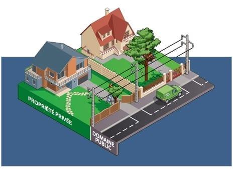Elagage près des lignes électriques : situation 1