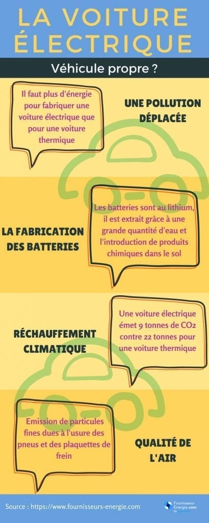 production voiture électrique