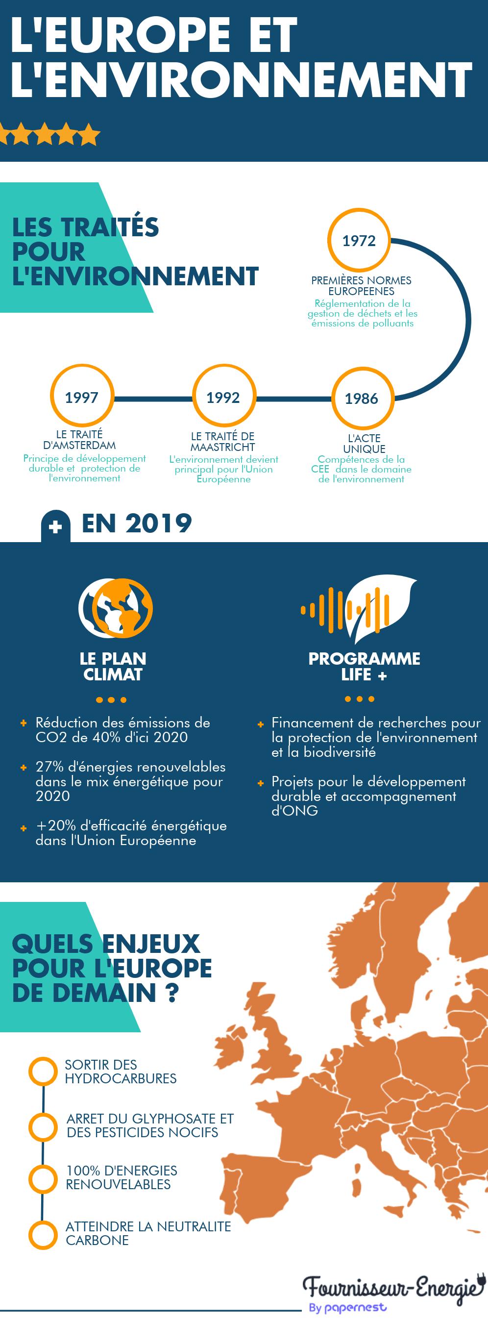 europe et environnement