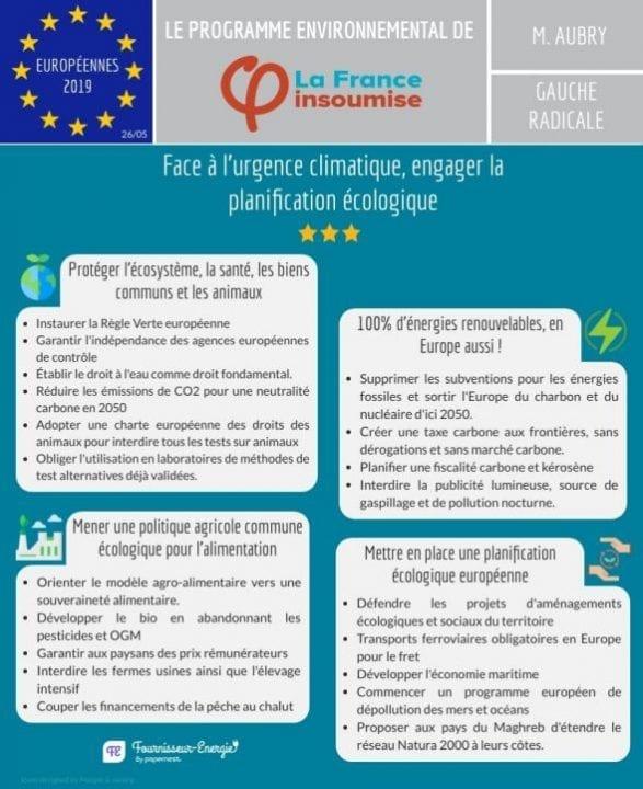 Les insoumis élections européennes