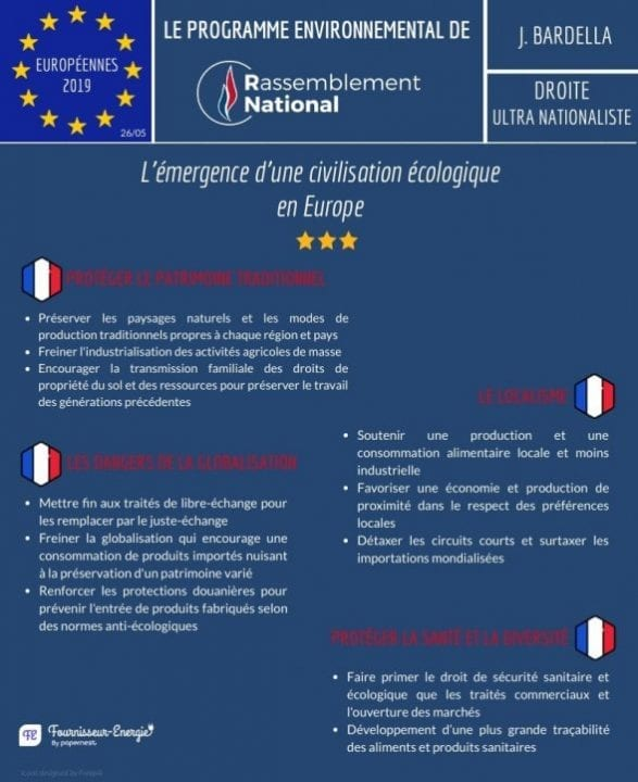 Rassemblement national élections européennes
