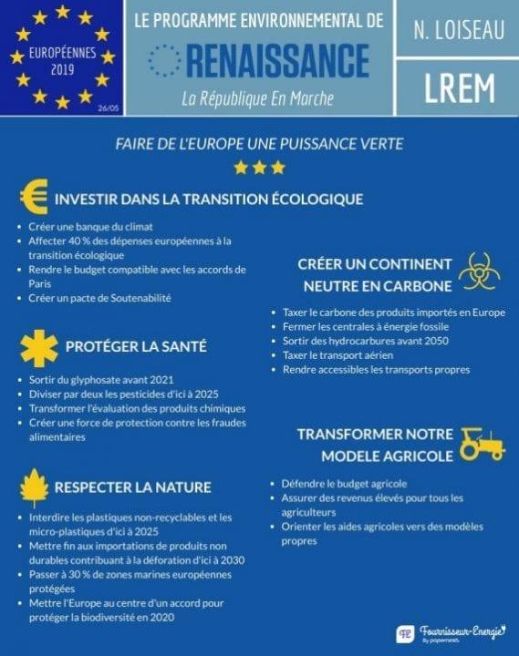 élections européennes LREM