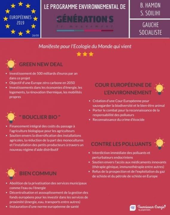 Génération.s élections européennes