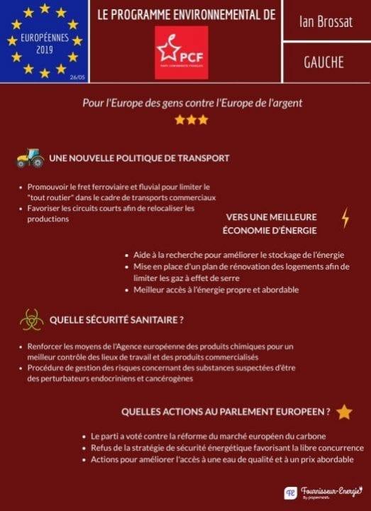 PCF élections européennes