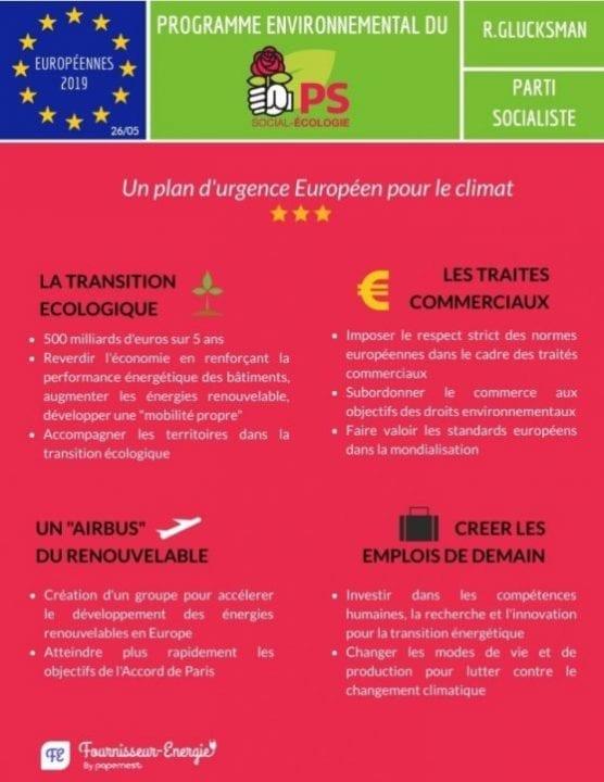 PS élections européennes