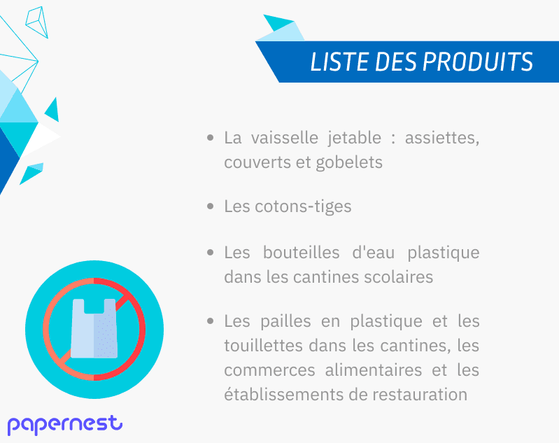Interdiction du plastique 2020 infographie liste produits