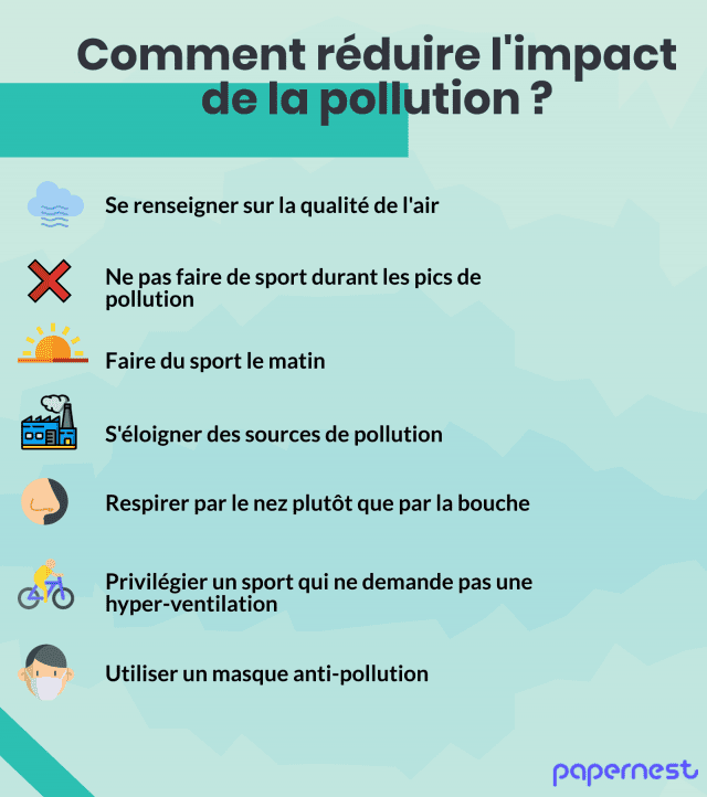 réduire impact pollution