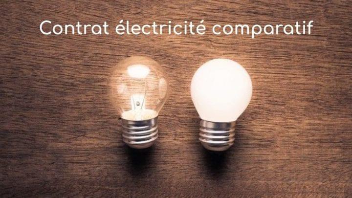 Contrat d'électricité comparatif