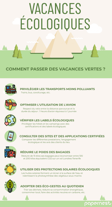 COVID-19 : privilégier les vacances écolos sur le territoire français Infographie-coronavirus-et-vacances-ecologiques