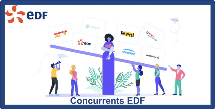 concurrents edf