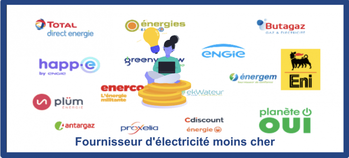 fournisseur electricite moins cher